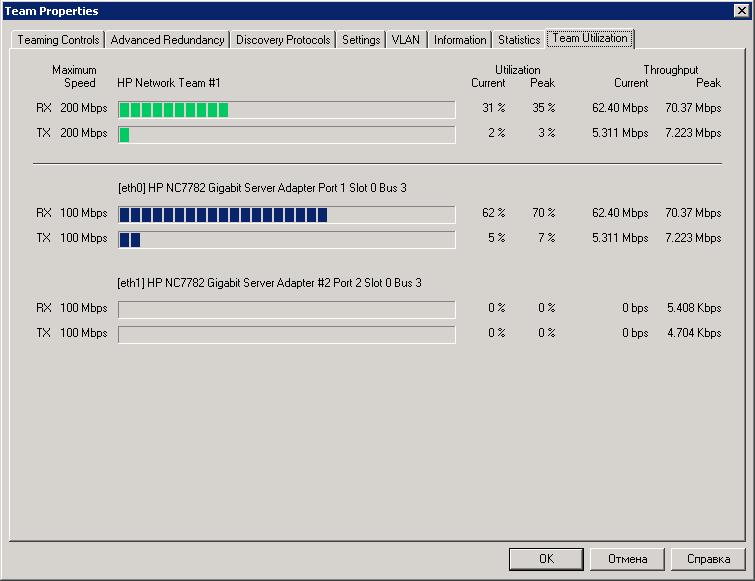 HP NIC Teaming. Microsoft Windows 2003: Тестирование агрегированного сетевого подключения.