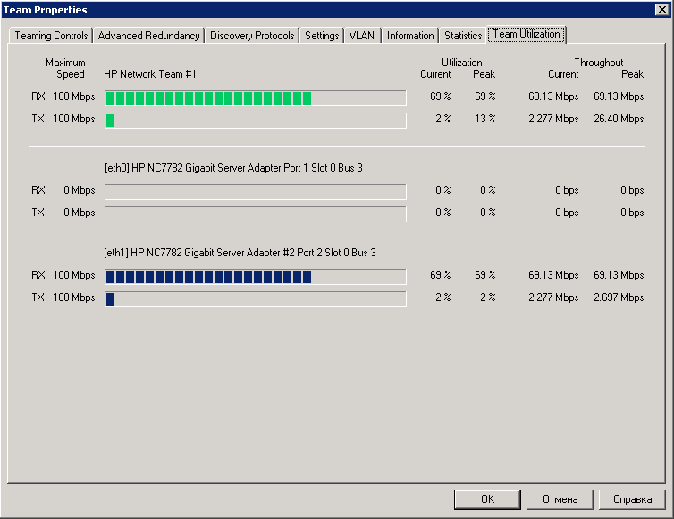 HP NIC Teaming. Microsoft Windows 2003: Тестирование агрегированного сетевого подключения разрывом связи.