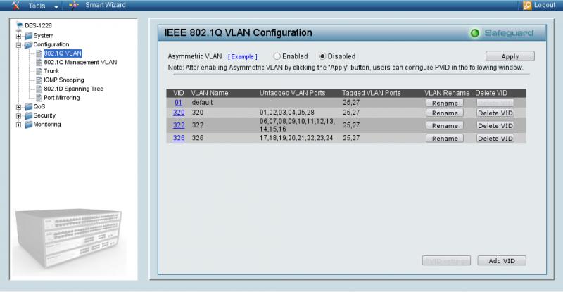 Распределение VLAN коммутаторов каскада для D-Link 1228.
