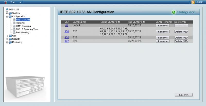 Конфигурация транзитного VLAN коммутаторов каскада для D-Link 1228.