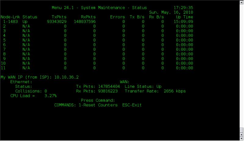 Пример экрана состояния ZyXEL Prestige 792H EE, SHDSL+Annex A/B, Ethernet.